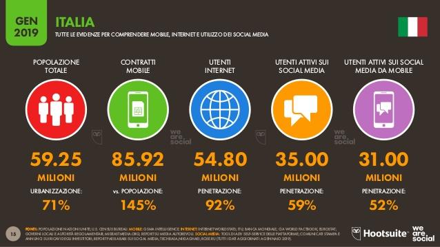 dati internet social network italia 2019